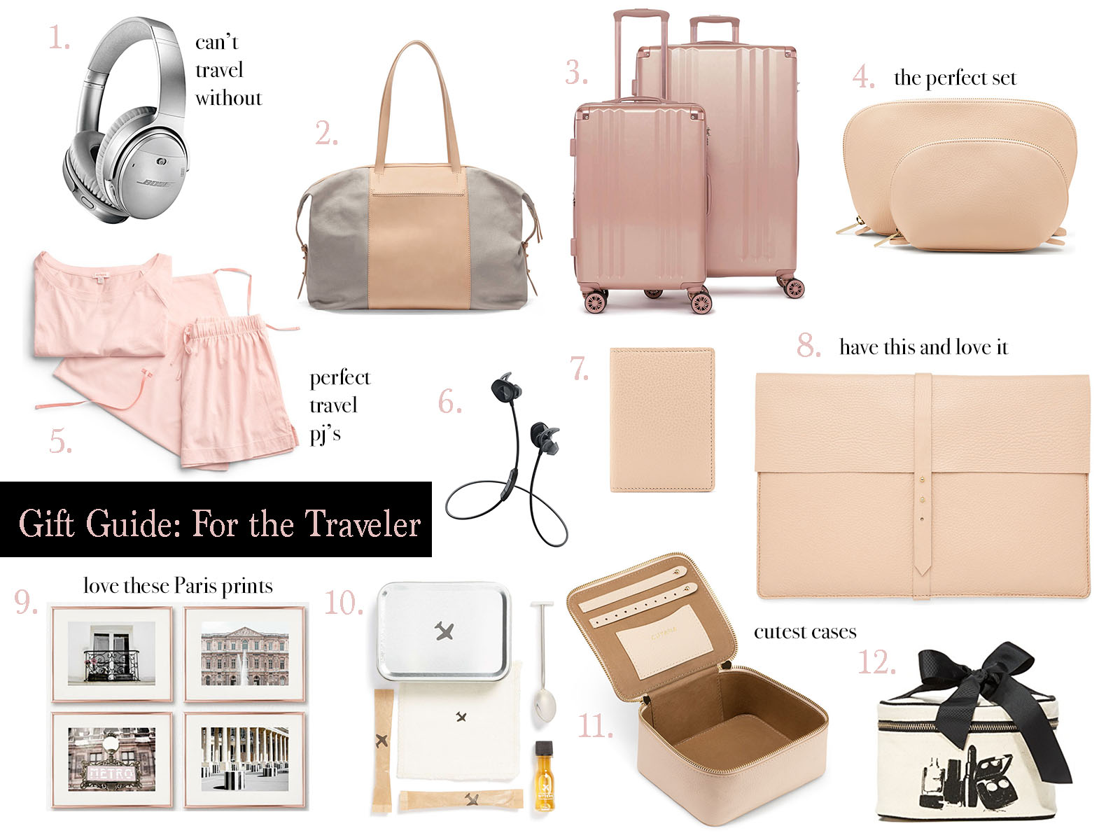 Gift Guide: The Traveler - Waketon Road